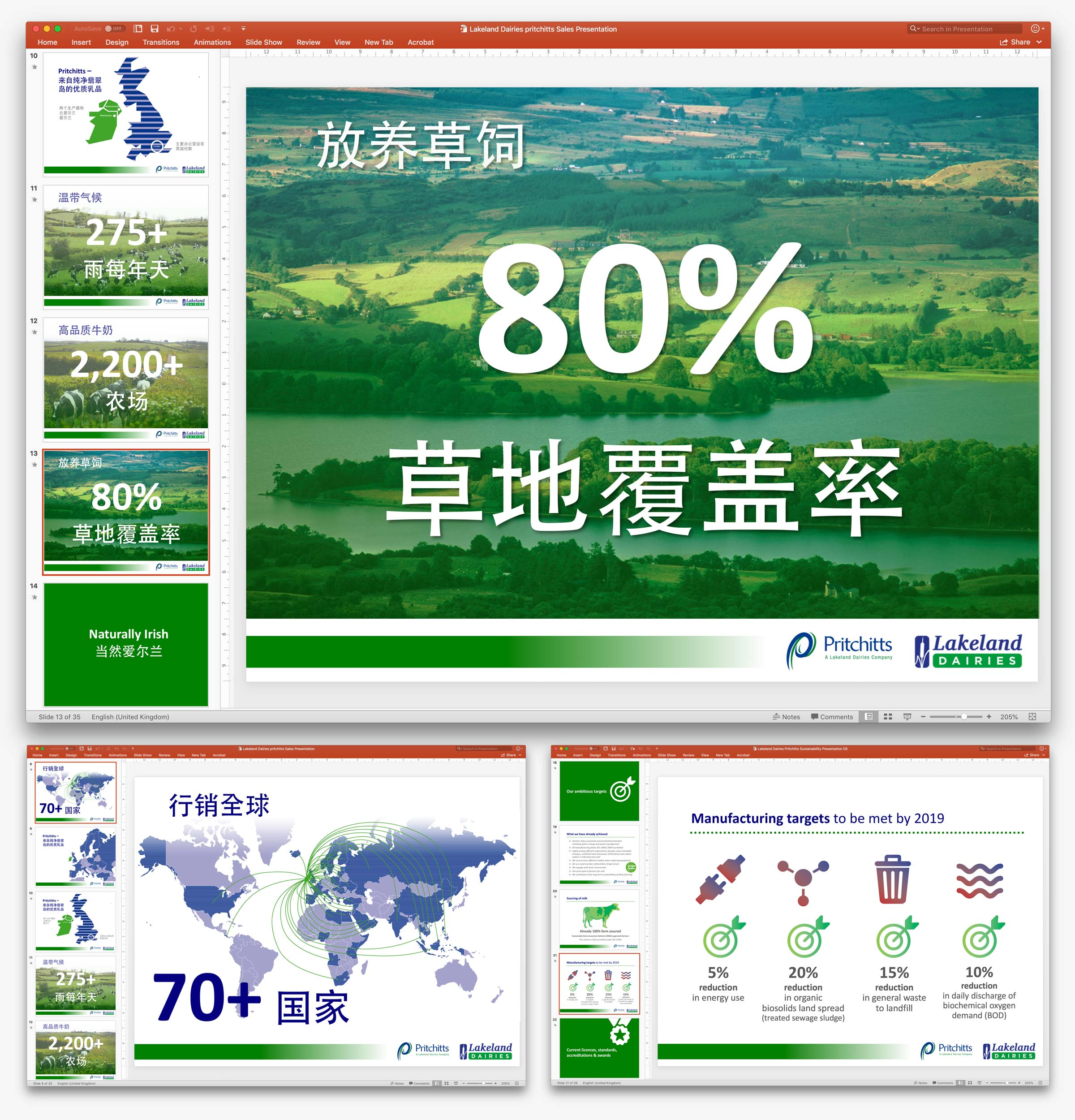 Lakeland Dairies PowerPoint presentation template